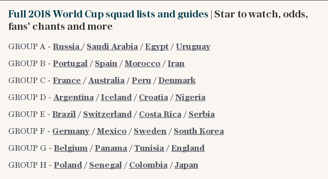 Full 2018 World Cup squad lists and guides | Star to watch, odds, fans' chants and more