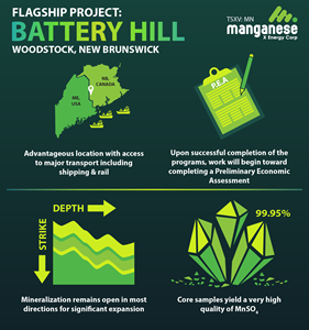 CEO and director, launches news and views for Manganese X Energy to investors, using straight talk to explain the upcoming developments within the Manganese mining news world.