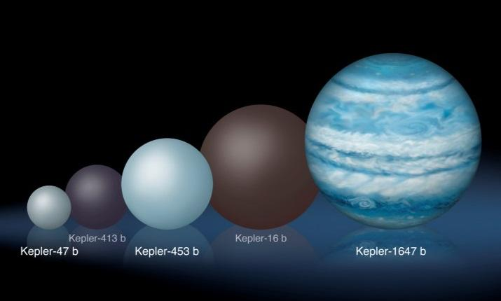 """Kepler-1647b: NASA Astronomers Just Discovered a Huge """"Tatooine Planet"""" With 2 Suns"""