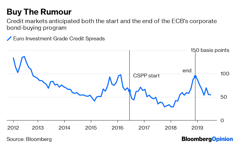 Happy Days for Europe's Giant Bond Sellers