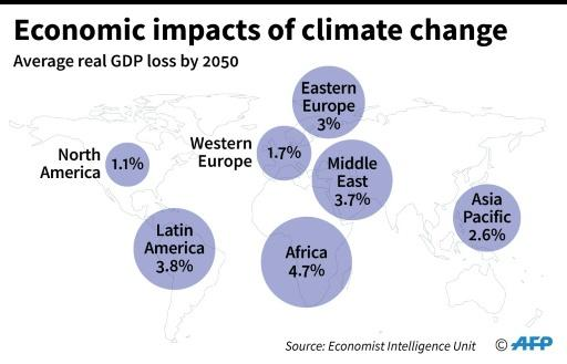 World map showing average real GDP loss by 2050 by world region, according to a study by the Economist Intelligence Unit
