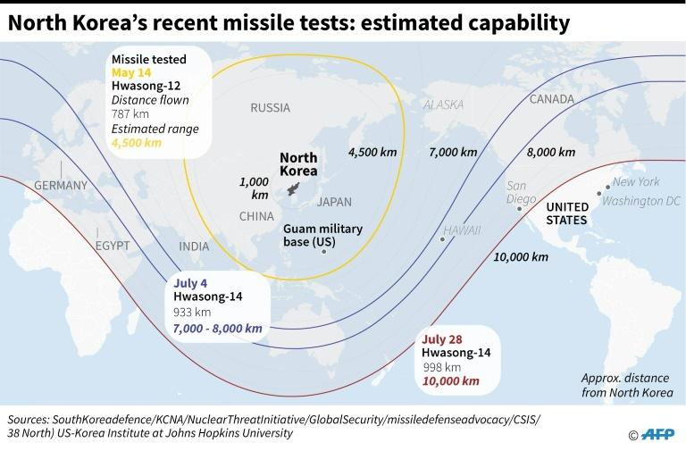 Map showing estimated range of recent missile tests by North Korea
