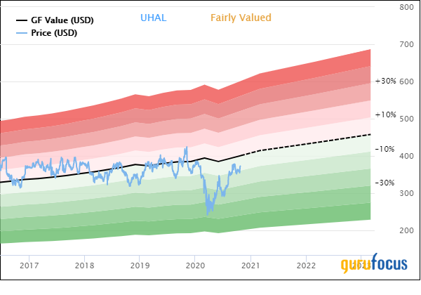 Top 3rd-Quarter Trades of the Smead Value Fund