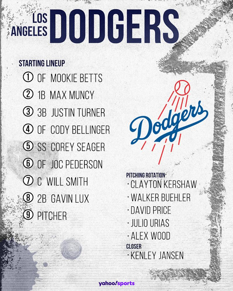 Los Angeles dodgers projected lineup