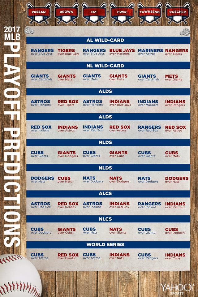 MLB predictions 2017: Our World Series picks, standings ... - photo#33