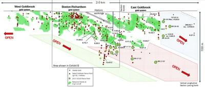 Exhibit A. A map of the Goldboro Deposit showing the location of drill holes reported in this press release, drill collar locations at West Goldbrook area where drilling has been initiated as well as historic collars. (CNW Group/Anaconda Mining Inc.)