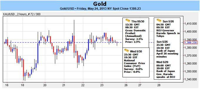 Gold_Rebounds_as_Stocks_Retreat_Is_It_Time_to_Buy_body_Gold.jpg, Gold Rebounds as Stocks Retreat- Is It Time to Buy?