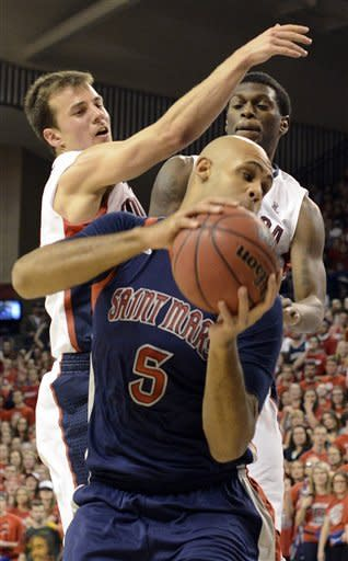 Saint Mary's Kyle Rowley (5) is pressured by Gonzaga's Kevin Pangos, left, and Gary Bell Jr., in the first half of an NCAA college basketball game, Thursday, Jan. 10, 2013, in Spokane, Wash. (AP Photo/Jed Conklin)