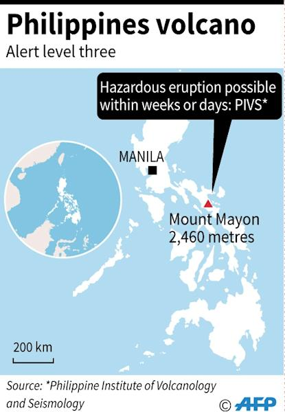 Map of the Philippines locating Mount Mayon volcano on alert level three. (AFP Photo/AFP )