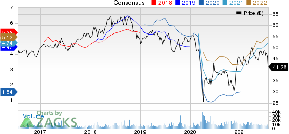 TotalEnergies SE Sponsored ADR Price and Consensus