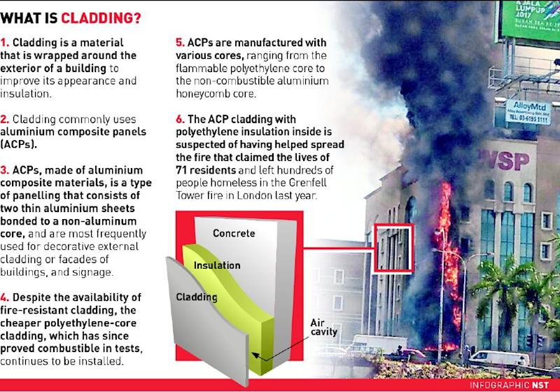 EPF says no data, contributions lost in massive PJ fire