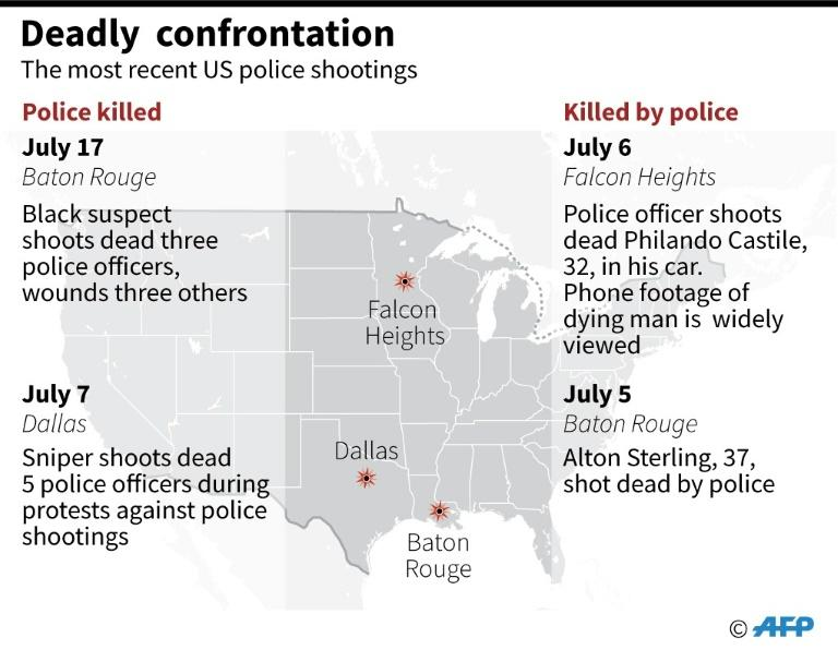 Graphic showing recent prominent cases in the United States involving police shootings