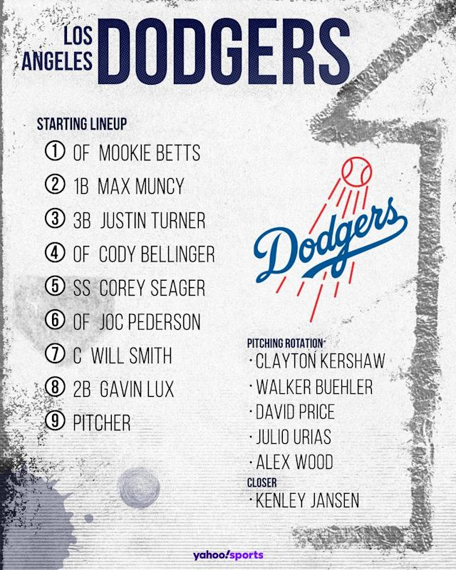 Los Angeles dodgers projected lineup. (Photo by Paul Rosales/Yahoo Sports)