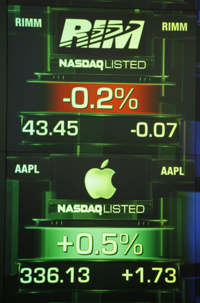 In this Tuesday, May 24, 2011 photo, screens display share prices for Research In Motion, top, and Apple Inc. at the Nasdaq MarketSite in New York. These are troubling times for Waterloo, Ontario, Canada, the town of 100,000 that was transformed by Research In Motion's BlackBerry into Canada's Silicon Valley. (AP Photo/Mark Lennihan)