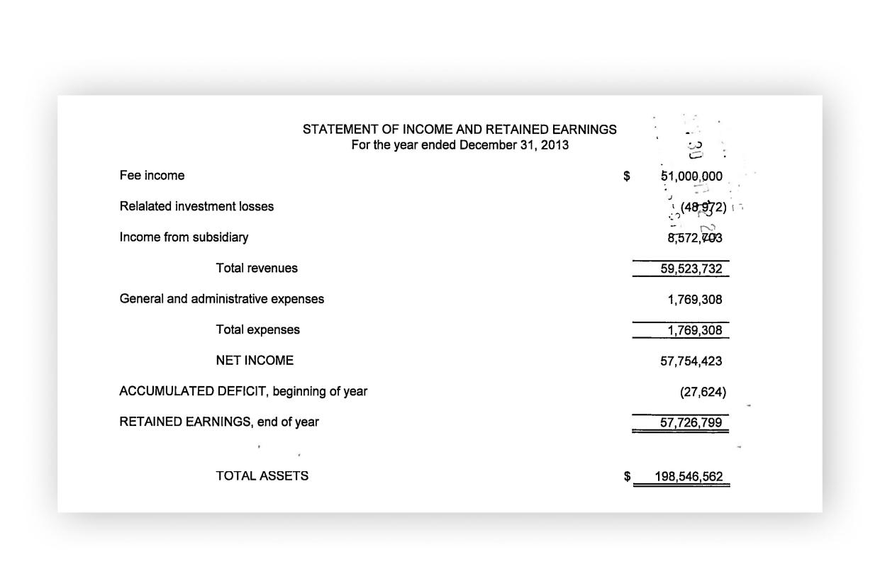 An undated handout image shows reported net income of more than $57 million in 2013, Southern Trust