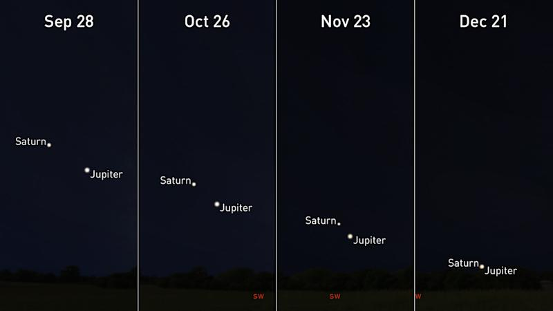 Jupiter-Saturn-to-Great-Conjunction