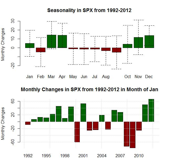 forex_seasonality_us_dollar_strength_january_body_Picture_10.png, Forex Seasonality: USD Tends to Gain in January, Will History Repeat?
