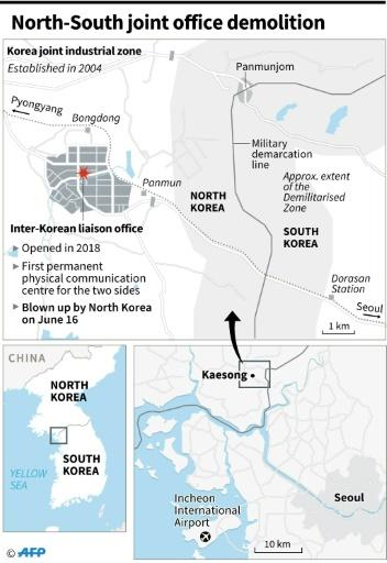 Graphic on the Inter-Korean liaison office, in the shuttered Kaesong joint industrial complex, blown up by North Korea on Tuesday