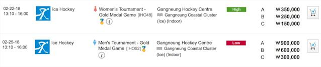 Comparison of prices and availability for tickets to Women's gold medal hockey game and Men's gold medal hockey game. (tickets.pyeongchang2018.com)