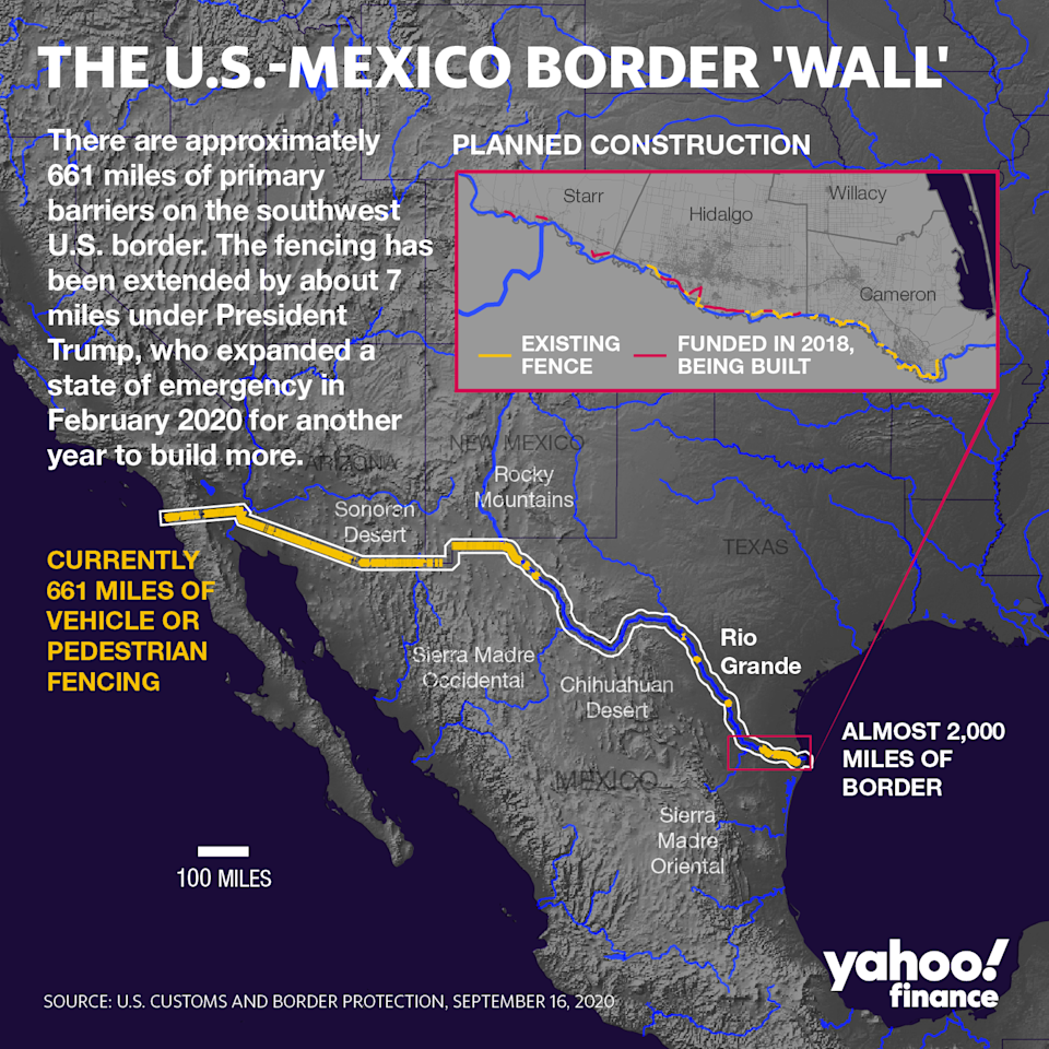 The fencing has been extended by about 7 miles. (Graphic: David Foster/Yahoo Finance)