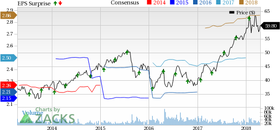 Abbott (ABT) continues to gain from a strong and consistent EPD as well as a robust Medical Devices performance.