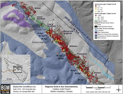 Figure 2: Brownfield Exploration Expansion – Doubling the mineralized trend (CNW Group/Barkerville Gold Mines Ltd.)