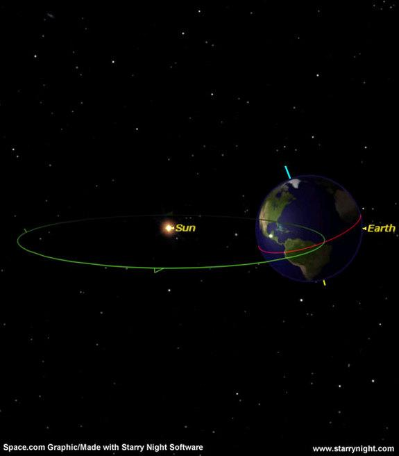 See Mercury and Earth's Summer Solstice This Week
