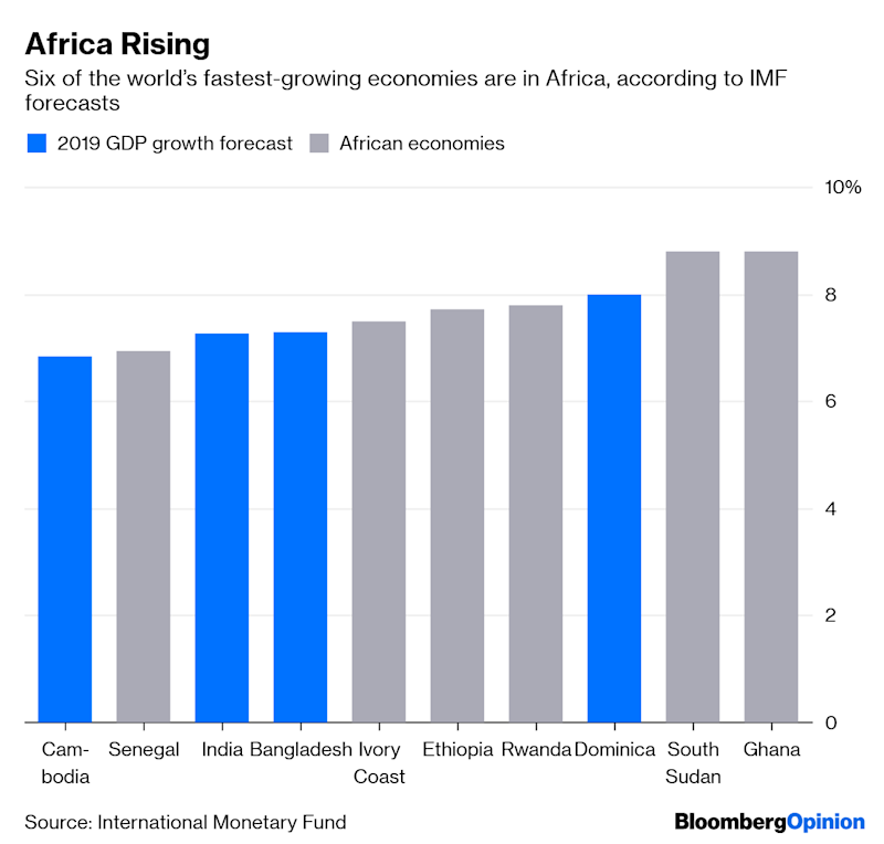 Image result for Opinion: Maybe Africa really will be the new China