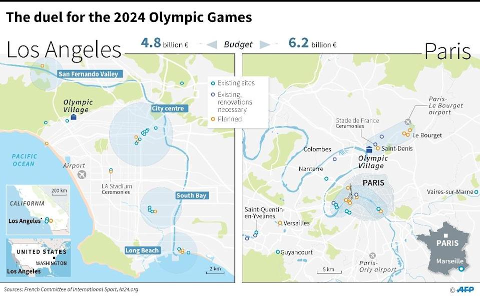 The Los Angeles and Paris Olympic sites for the 2024 Olympics ahead of the Paris presentation to the IOC on Tuesday. (AFP Photo/Paz PIZARRO)