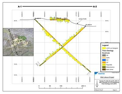 Figure 1: Location Map showing the project location and drill hole traces (CNW Group/Frontier Lithium Inc.)