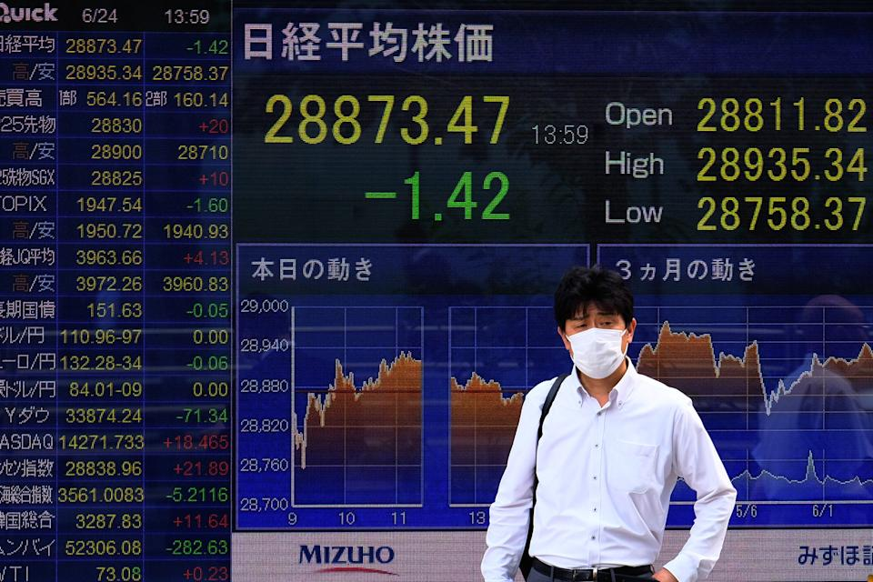 A Nikkei share average and world stock indices board in Tokyo, Japan. Photo: James Matsumoto/SOPA Images/Sipa USA