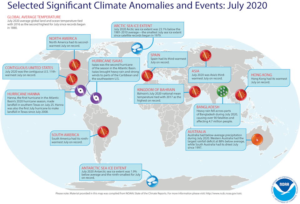 Selected significant climate anomalies and events in July 2020.