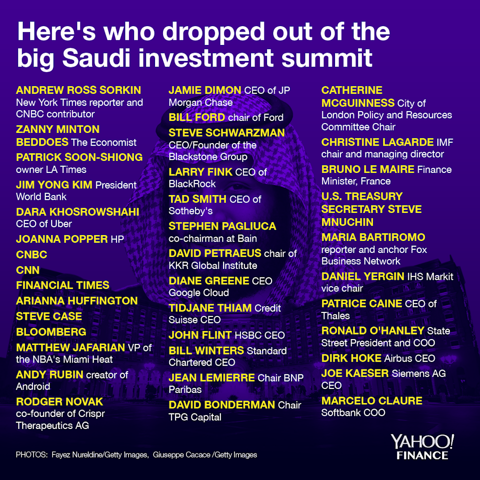 All the big names have canceled their attendance at the conference. (Yahoo Finance)