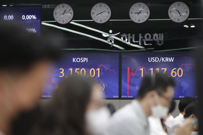 Currency traders work near screens showing the Korea Composite Stock Price Index (KOSPI), left, and the foreign exchange rate between U.S. dollar and South Korean won at a bank's foreign exchange dealing room in Seoul, South Korea, Monday, May 3, 2021. Shares were mostly lower in Asia in thin trading Monday, with many markets including those in Tokyo and Shanghai closed for holidays. (AP Photo/Lee Jin-man)