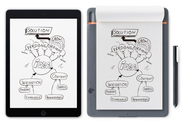 Draw with regular ink on regular paper, press a button to digitize.