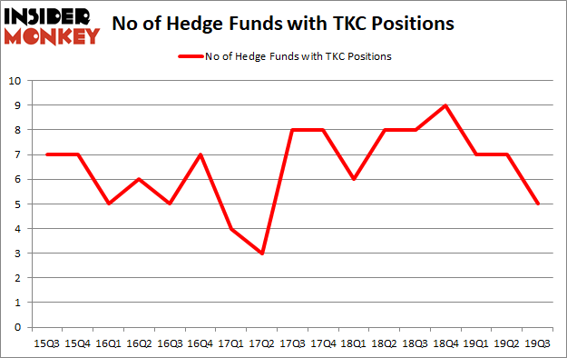Is TKC A Good Stock To Buy?