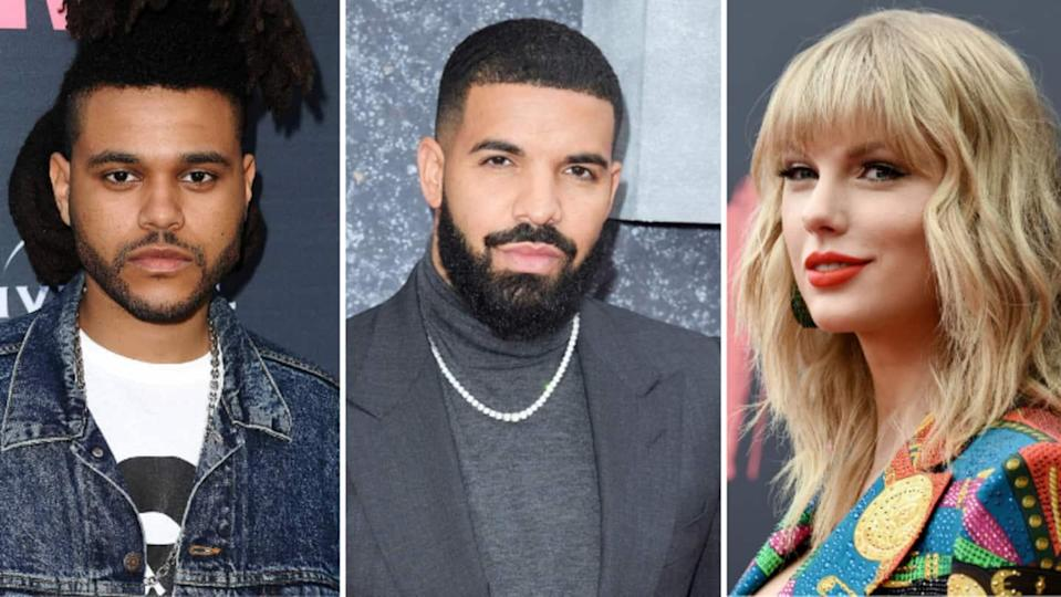 Billboard Music Awards 2021: Grammy snub The Weeknd leads nominations