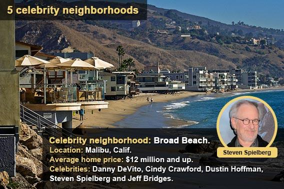 5 celebrity neighborhoods - Broad Beach