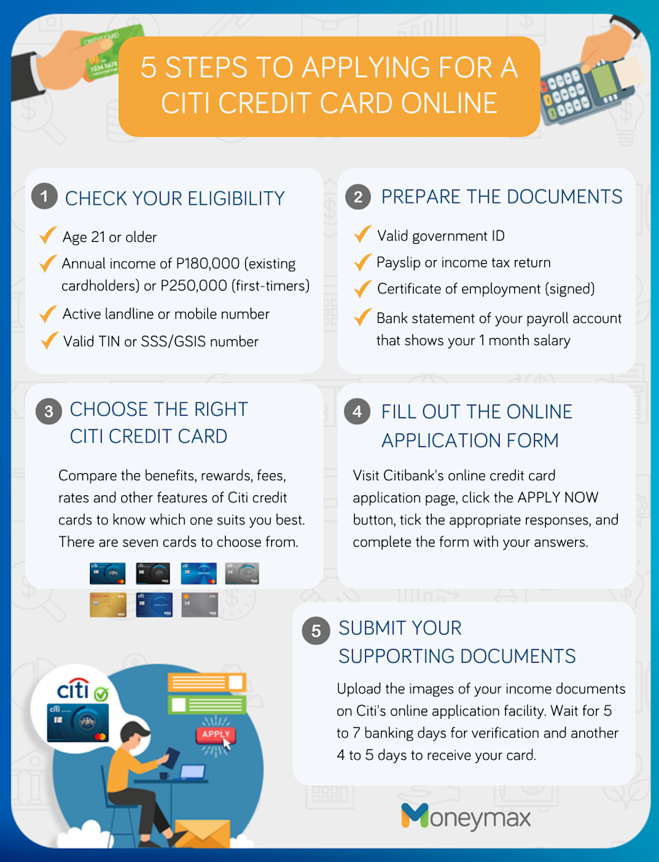 citibank credit card application guide