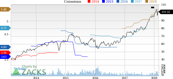 TE Connectivity (TEL) reported earnings 30 days ago. What's next for the stock? We take a look at earnings estimates for some clues.