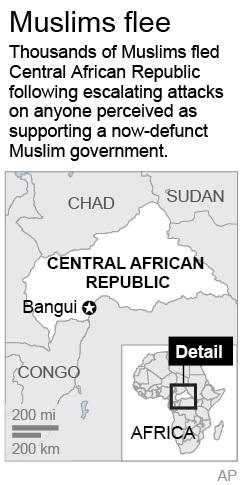 Map locates the Central African Republic's capital where thousands of Muslims have fled the city.; 1c x 3 1/4 inches; 46.5 mm x 82 mm;