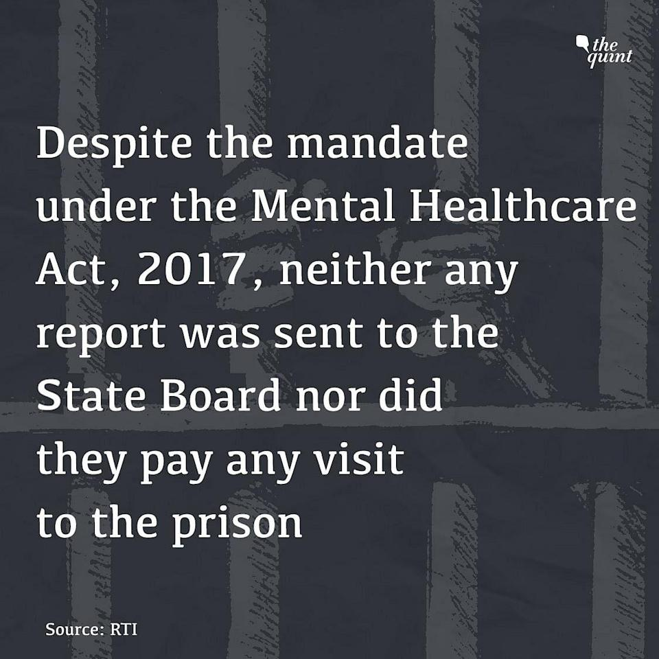 """<div class=""""paragraphs""""><p>Tihar has completely flouted mandatory requirements under the Mental Healthcare Act, 2017.</p></div>"""