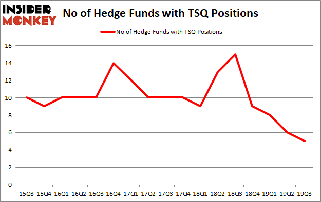 Is TSQ A Good Stock To Buy?