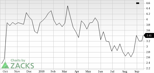Rigel Pharmaceuticals (RIGL) saw a big move last session, as its shares jumped more than 6% on the day, amid huge volumes.