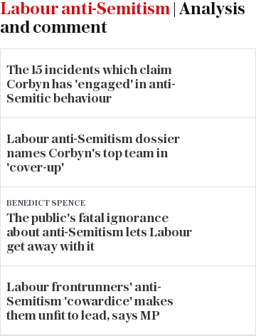 Labour anti-Semitism | Analysis and comment