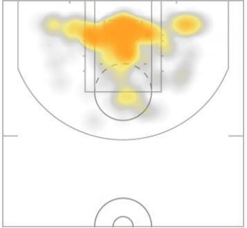 A shot chart covering Bismack Biyombo's last 750 shot attempts. (Cleaning the Glass)