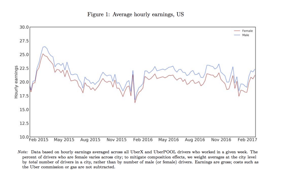 Screenshot from the NBER report.