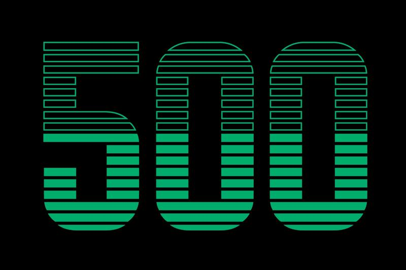 The 2019 Fortune 500 List: The Prize of Size