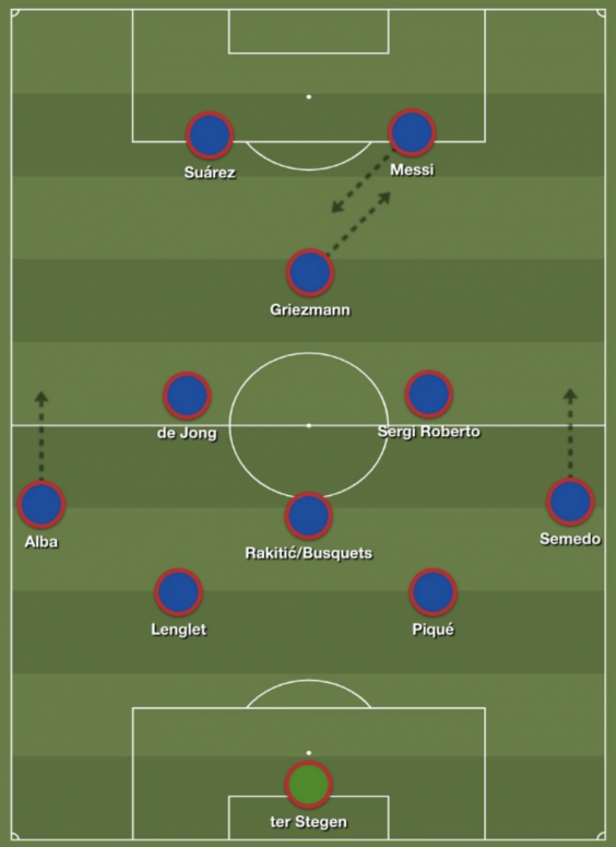 Barcelona should go with a diamond to try and cause Bayern problems (Build Lineup)