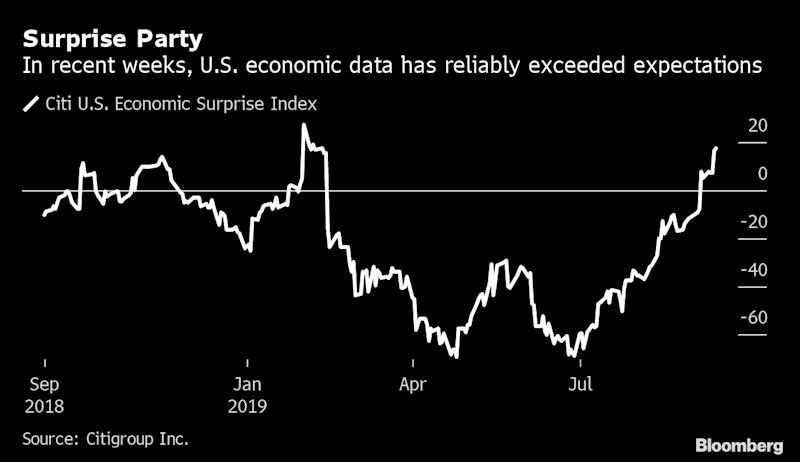 Blindsided Bond Traders Can't Count on Fed Dots